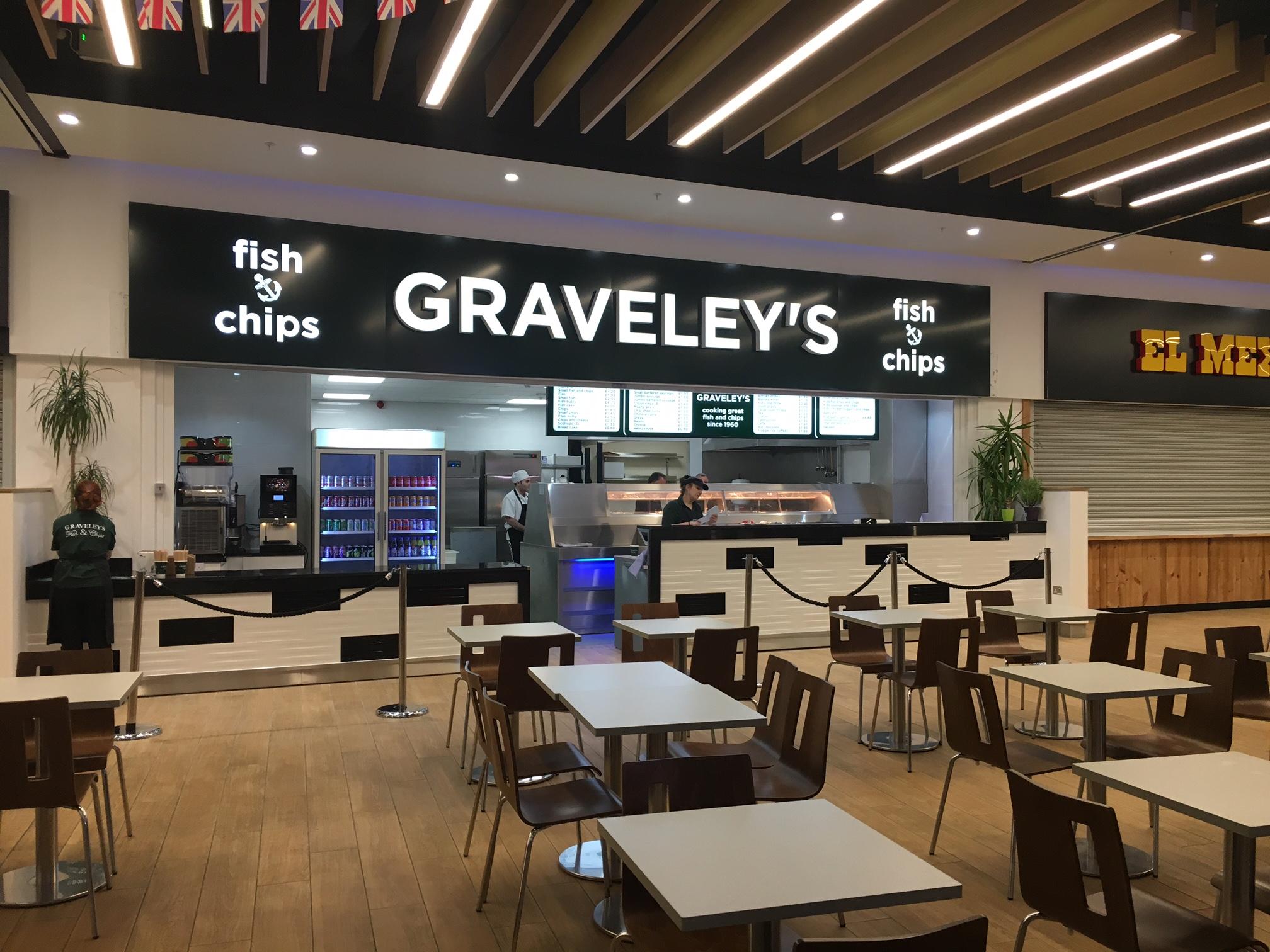 Gravelys shop front